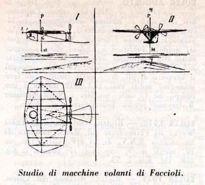 01_Progetto Faccioli