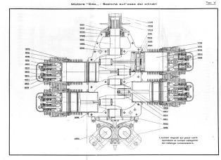 8_Sezione sull'asse dei cilindri